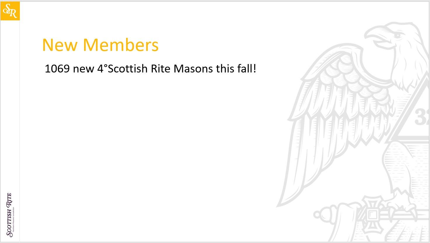 1,069 New Scottish Rite Masons this fall