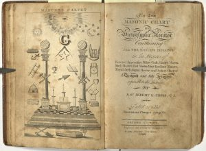 Frontspiece and title page, The True Masonic Chart, 1820. Jeremy L. Cross (1783-1860), New Haven, Connecticut. Scottish Rite Masonic Museum & Library, RARE 14.1 .C951 1820.